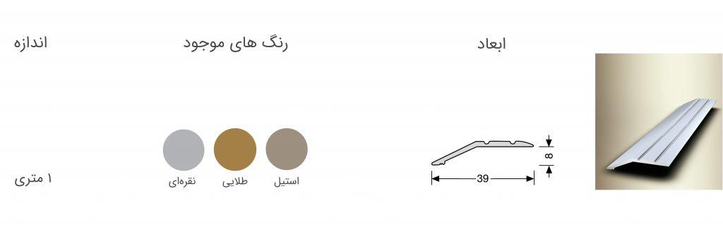 محصولات جانبی